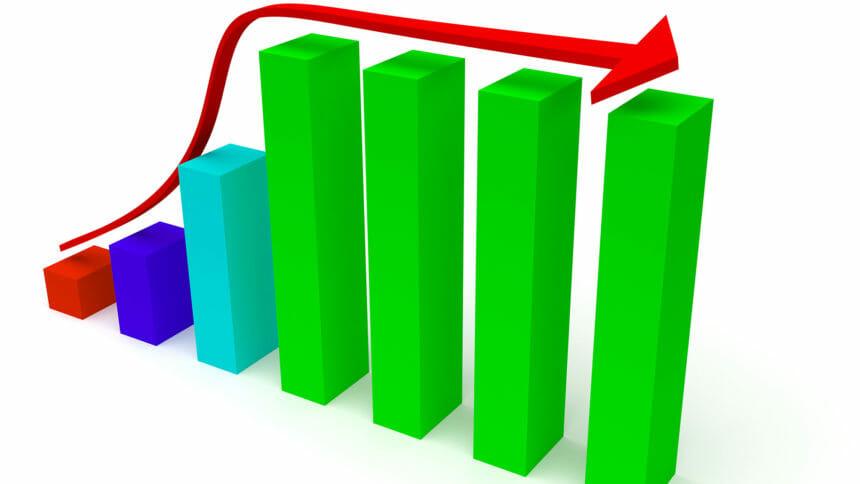 Bar chart, stagnation